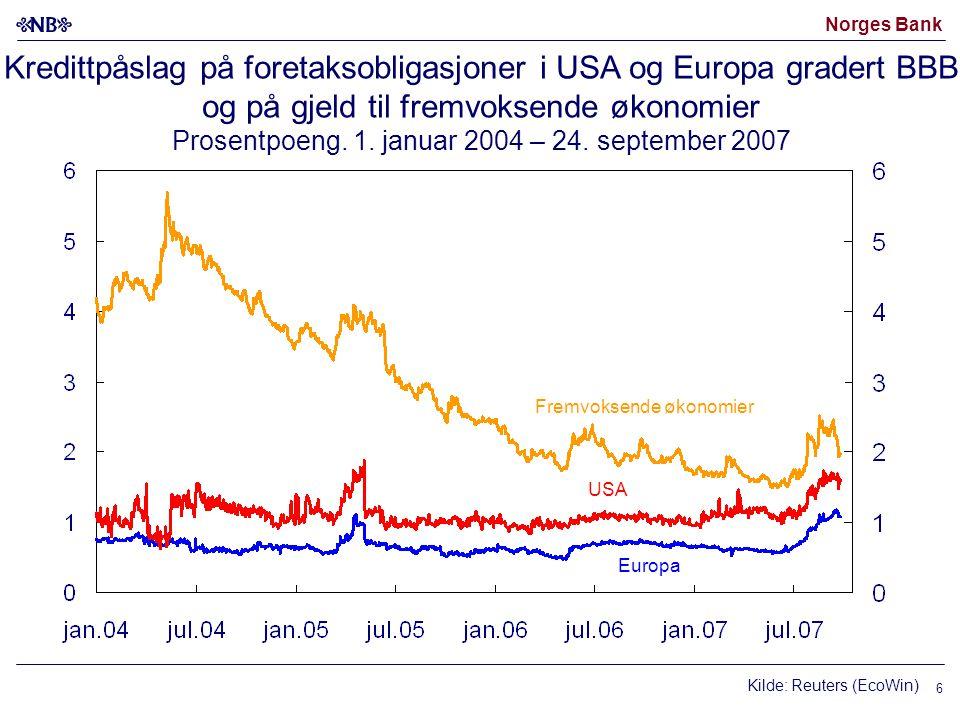 Norges Bank Pris på sikring mot kredittrisiko.5-årige CDS-priser Basispunkter.