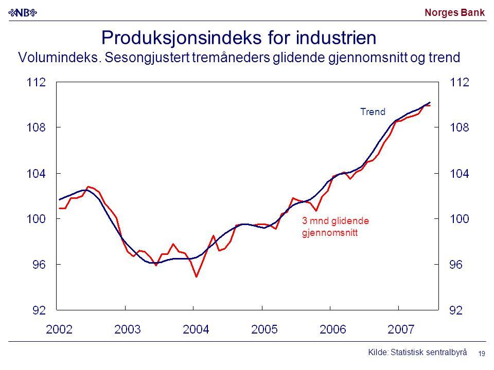 Norges Bank Produksjonsindeks for industrien Volumindeks. Sesongjustert tremåneders glidende gjennomsnitt og trend Kilde: Statistisk sentralbyrå 3 mnd