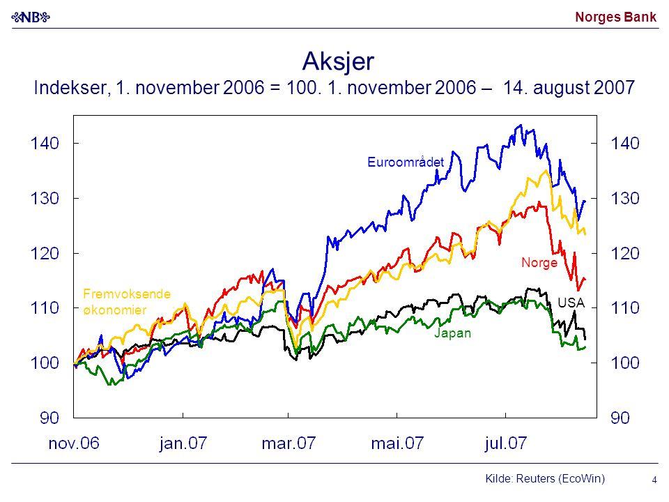 Norges Bank Kilde: Reuters (EcoWin) USA Japan Fremvoksende økonomier Norge Euroområdet Aksjer Indekser, 1. november 2006 = 100. 1. november 2006 – 14.