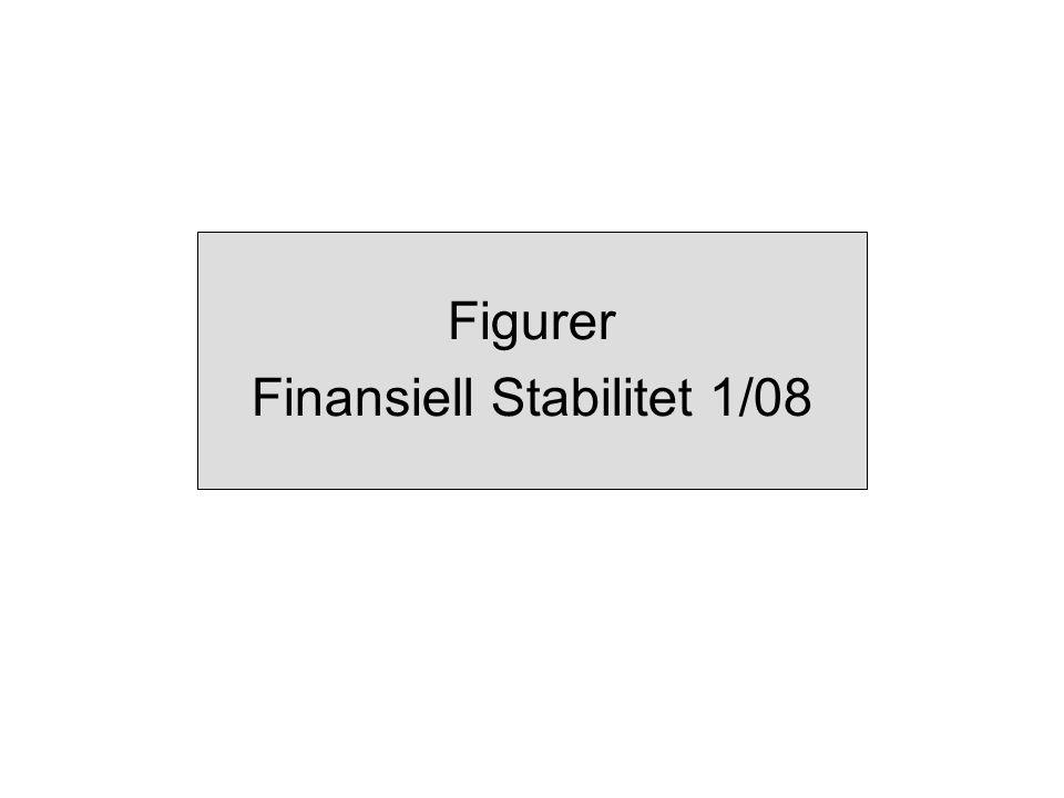 Figurer Finansiell Stabilitet 1/08