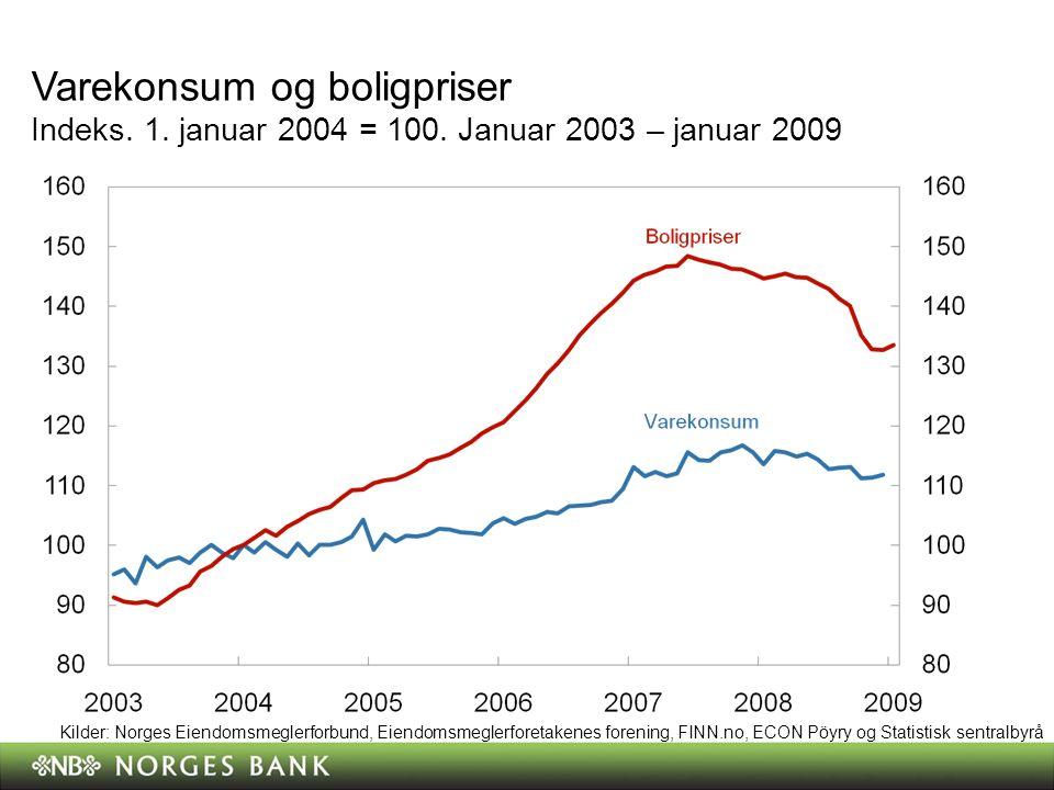 Varekonsum og boligpriser Indeks. 1. januar 2004 = 100.