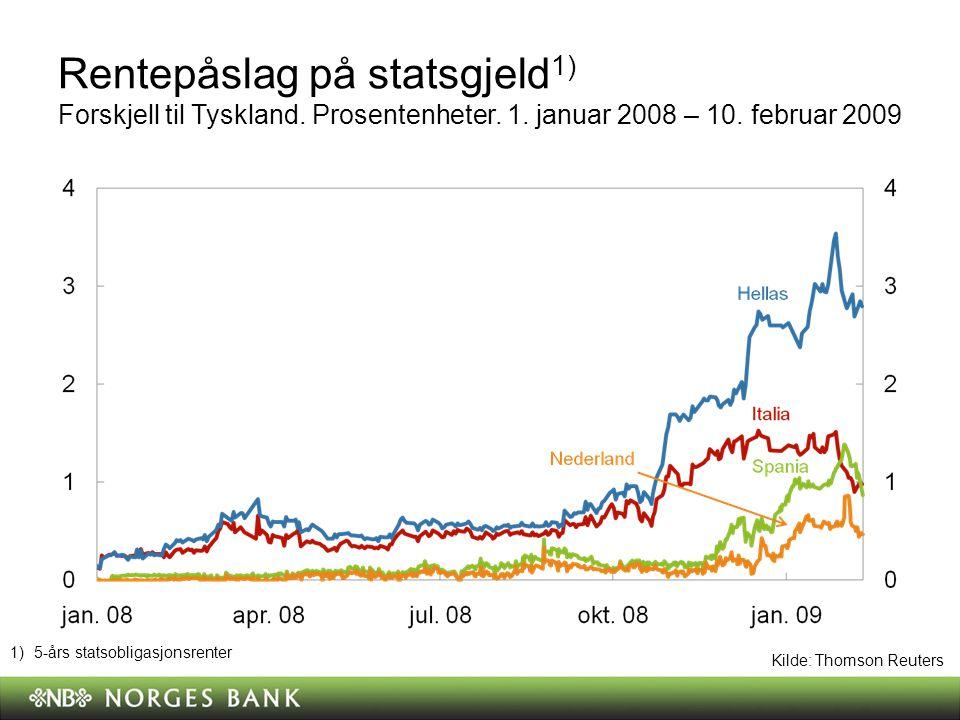 Rentepåslag på statsgjeld 1) Forskjell til Tyskland.