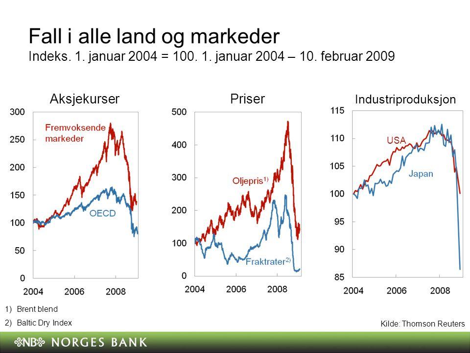 Fall i alle land og markeder Indeks. 1. januar 2004 = 100. 1. januar 2004 – 10. februar 2009 AksjekurserPriser Industriproduksjon USA Kilde: Thomson R