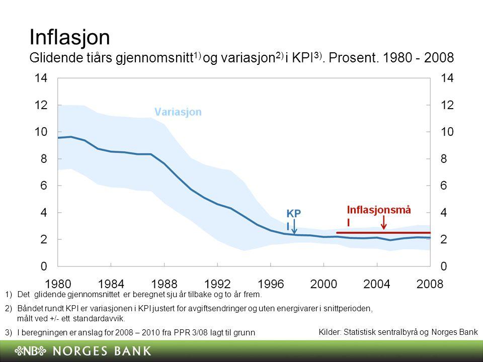 Inflasjon Glidende tiårs gjennomsnitt 1) og variasjon 2) i KPI 3).