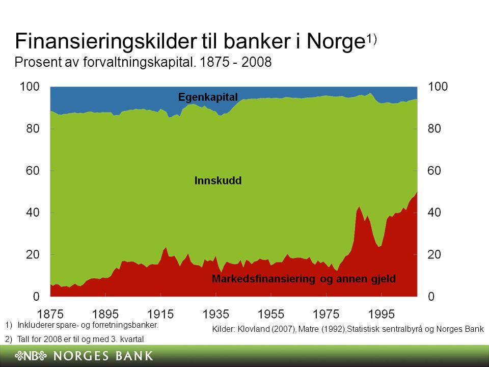 Finansieringskilder til banker i Norge 1) Prosent av forvaltningskapital.