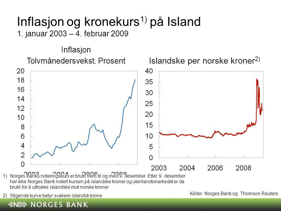 Inflasjon og kronekurs 1) på Island 1. januar 2003 – 4.