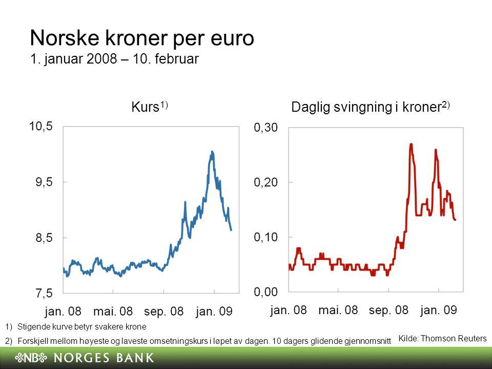 Norske kroner per euro 1. januar 2008 – 10.