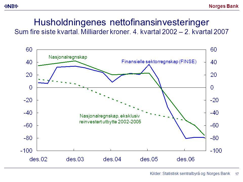 Norges Bank Nasjonalregnskap Husholdningenes nettofinansinvesteringer Sum fire siste kvartal.