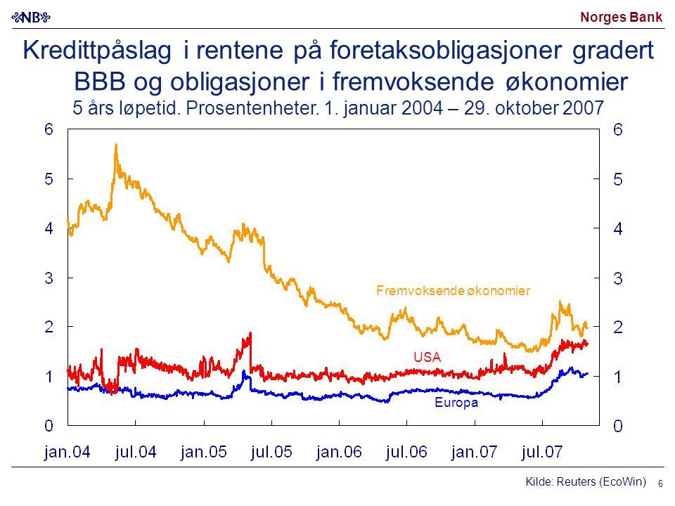Norges Bank Kredittpåslag i rentene på foretaksobligasjoner gradert BBB og obligasjoner i fremvoksende økonomier 5 års løpetid.