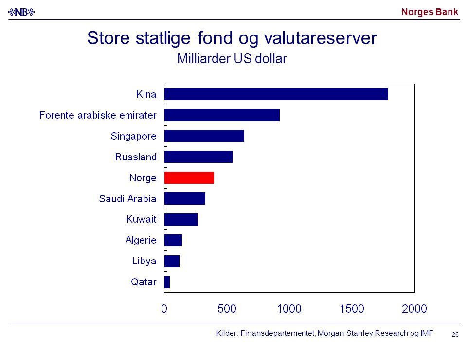 Norges Bank 26 Store statlige fond og valutareserver Milliarder US dollar Kilder: Finansdepartementet, Morgan Stanley Research og IMF