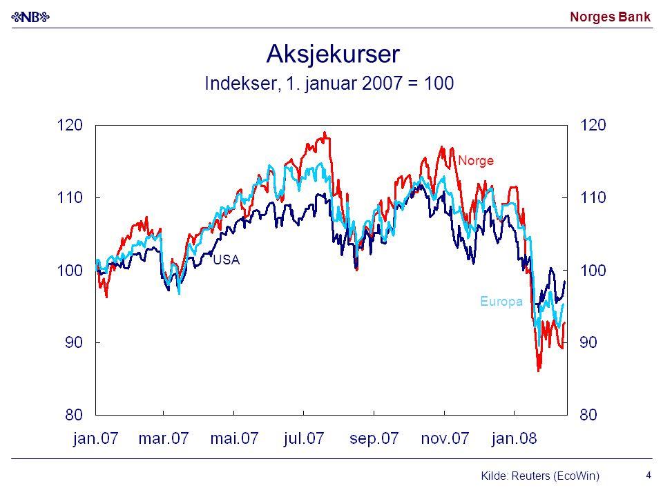 Norges Bank 4 Aksjekurser Indekser, 1. januar 2007 = 100 Kilde: Reuters (EcoWin) USA Norge Europa 4