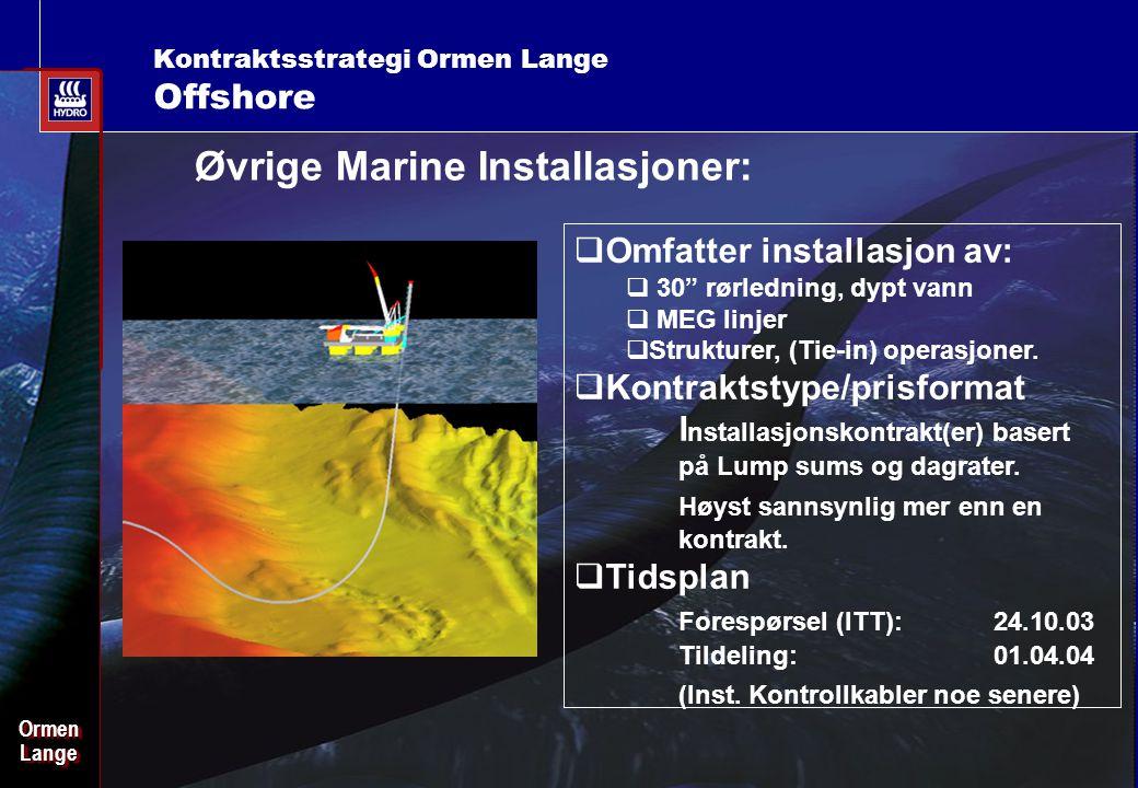 Date: 2003-02-02 - Page: 21 OrmenLangeOrmenLange Kontraktsstrategi Ormen Lange Offshore Øvrige Marine Installasjoner:  Omfatter installasjon av:  30 rørledning, dypt vann  MEG linjer  Strukturer, (Tie-in) operasjoner.