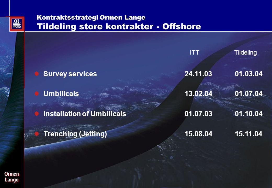 Date: 2003-02-02 - Page: 25 OrmenLangeOrmenLange Survey services24.11.0301.03.04 Umbilicals13.02.0401.07.04 Installation of Umbilicals01.07.0301.10.04 Trenching (Jetting)15.08.0415.11.04 Kontraktsstrategi Ormen Lange Tildeling store kontrakter - Offshore ITTTildeling