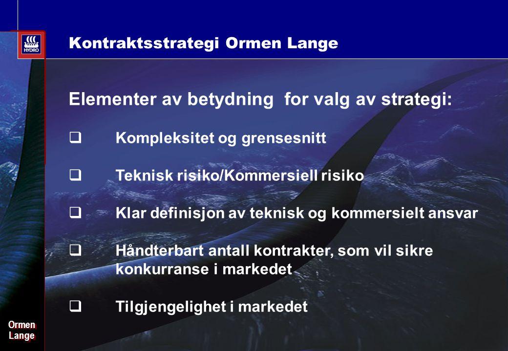 Date: 2003-02-02 - Page: 8 OrmenLangeOrmenLange Kontraktsstrategi Ormen Lange Elementer av betydning for valg av strategi:  Kompleksitet og grensesni