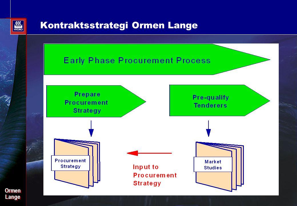 Date: 2003-02-02 - Page: 9 OrmenLangeOrmenLange Kontraktsstrategi Ormen Lange