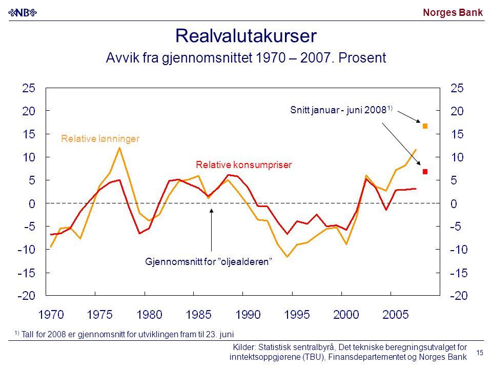 Norges Bank 15 Realvalutakurser Avvik fra gjennomsnittet 1970 – 2007.