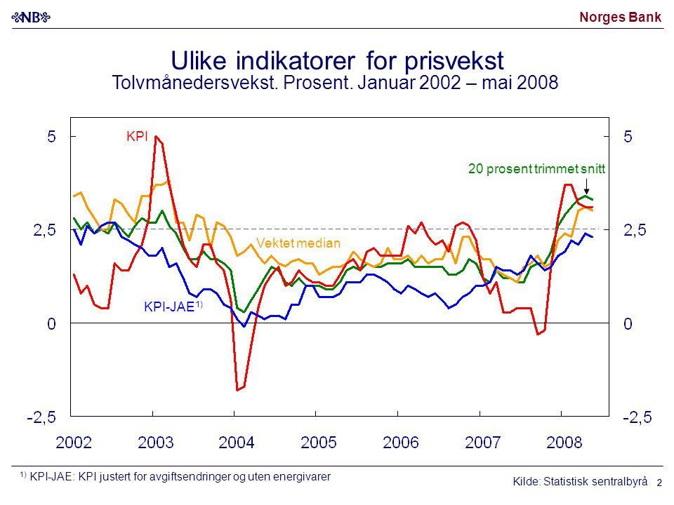 Norges Bank 22 Kilde: Statistisk sentralbyrå Vektet median KPI-JAE 1) 20 prosent trimmet snitt KPI Ulike indikatorer for prisvekst Tolvmånedersvekst.