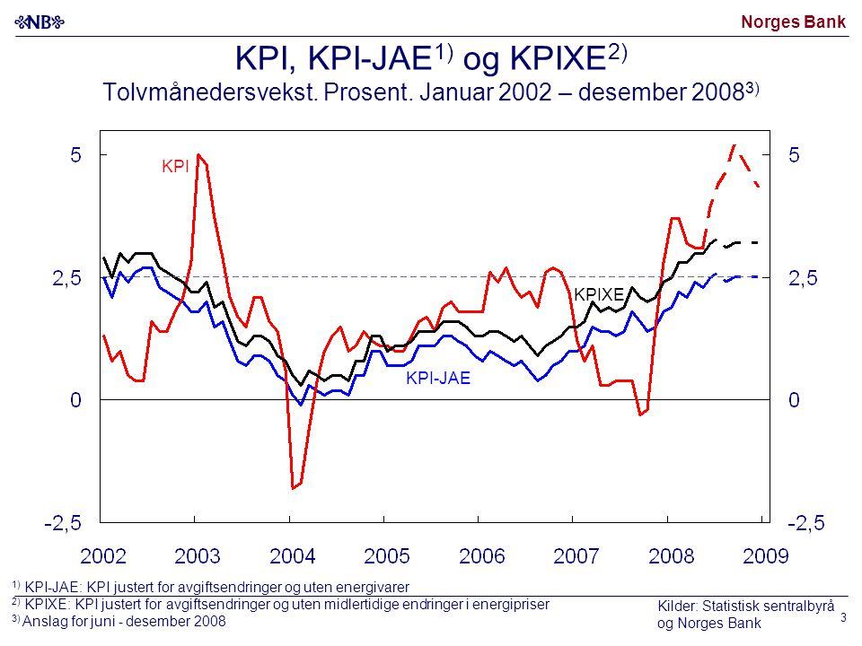 Norges Bank 3 KPI, KPI-JAE 1) og KPIXE 2) Tolvmånedersvekst.