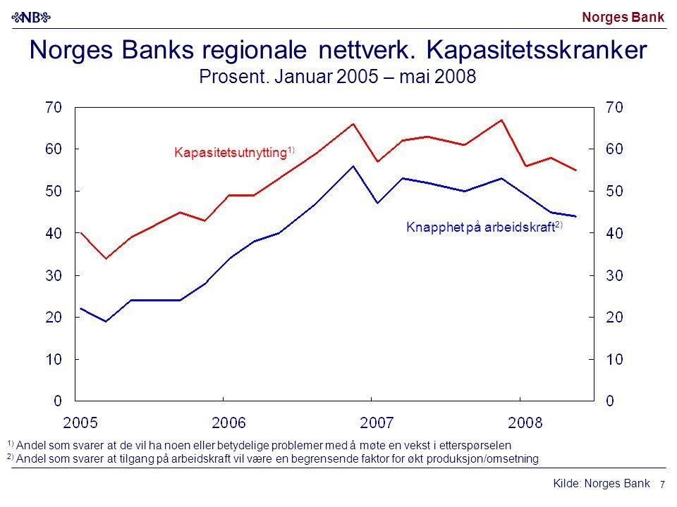 Norges Bank 7 Kapasitetsutnytting 1) Knapphet på arbeidskraft 2) Norges Banks regionale nettverk.
