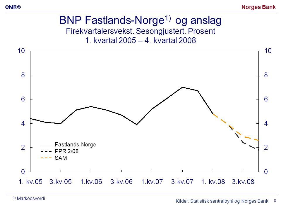 Norges Bank 8 BNP Fastlands-Norge 1) og anslag Firekvartalersvekst.