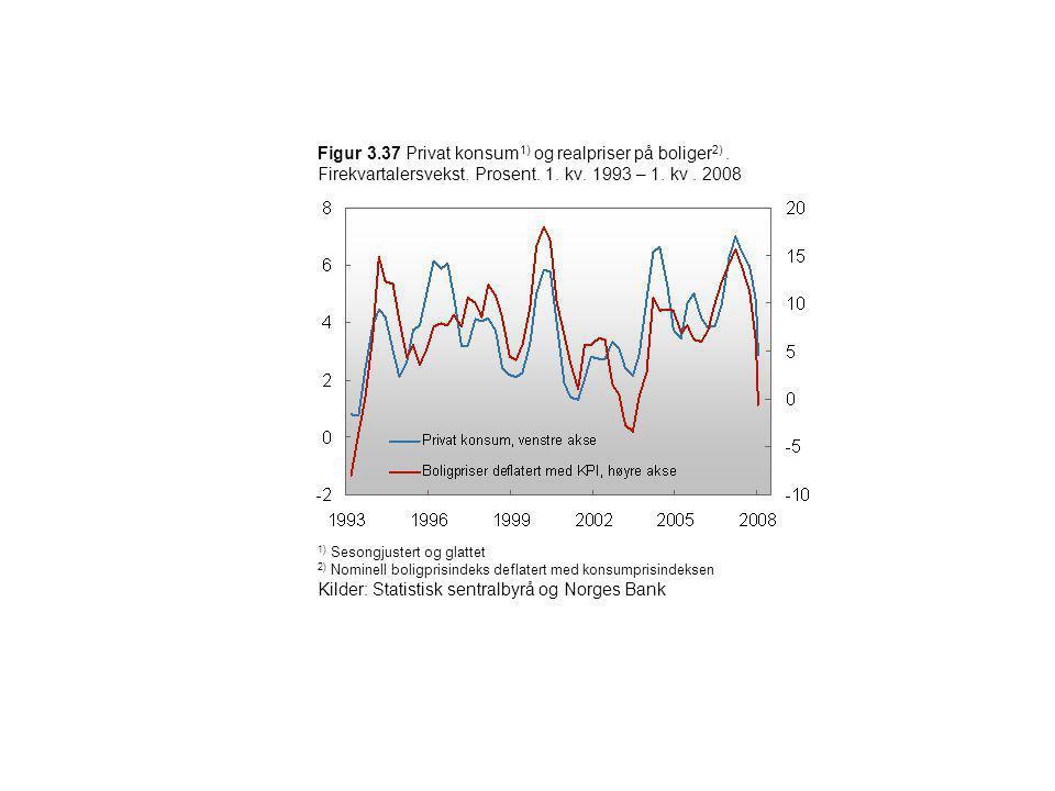 Figur 3.37 Privat konsum 1) og realpriser på boliger 2). Firekvartalersvekst. Prosent. 1. kv. 1993 – 1. kv. 2008 1) Sesongjustert og glattet 2) Nomine