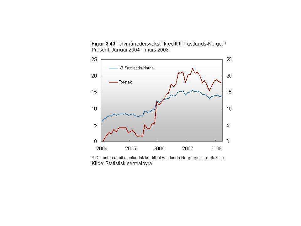 Figur 3.43 Tolvmånedersvekst i kreditt til Fastlands-Norge. 1) Prosent. Januar 2004 – mars 2008 1) Det antas at all utenlandsk kreditt til Fastlands-N