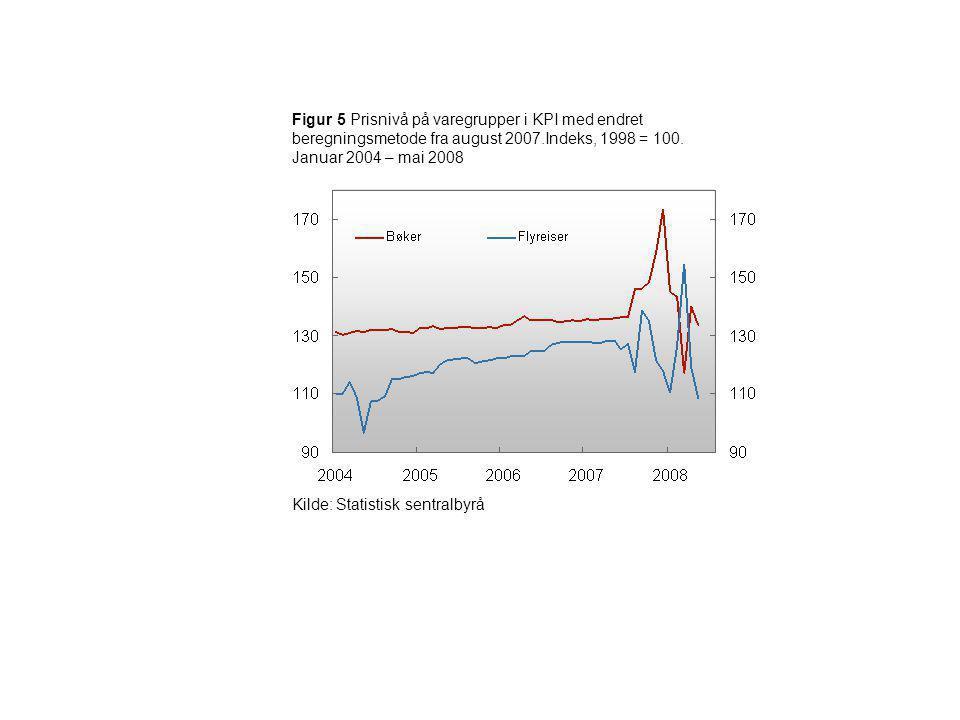 Figur 5 Prisnivå på varegrupper i KPI med endret beregningsmetode fra august 2007.Indeks, 1998 = 100. Januar 2004 – mai 2008 Kilde: Statistisk sentral
