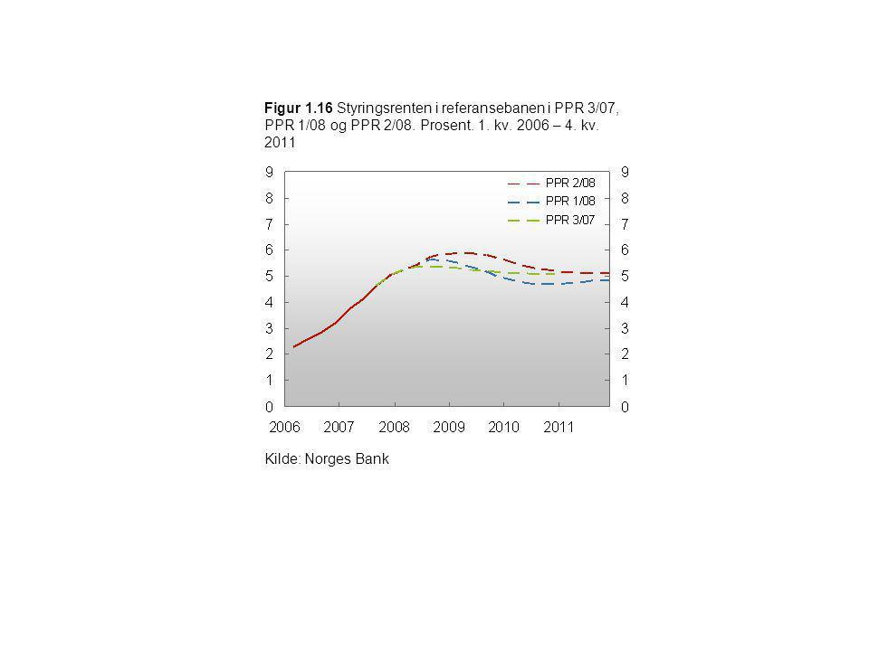 Figur 1.16 Styringsrenten i referansebanen i PPR 3/07, PPR 1/08 og PPR 2/08. Prosent. 1. kv. 2006 – 4. kv. 2011 Kilde: Norges Bank