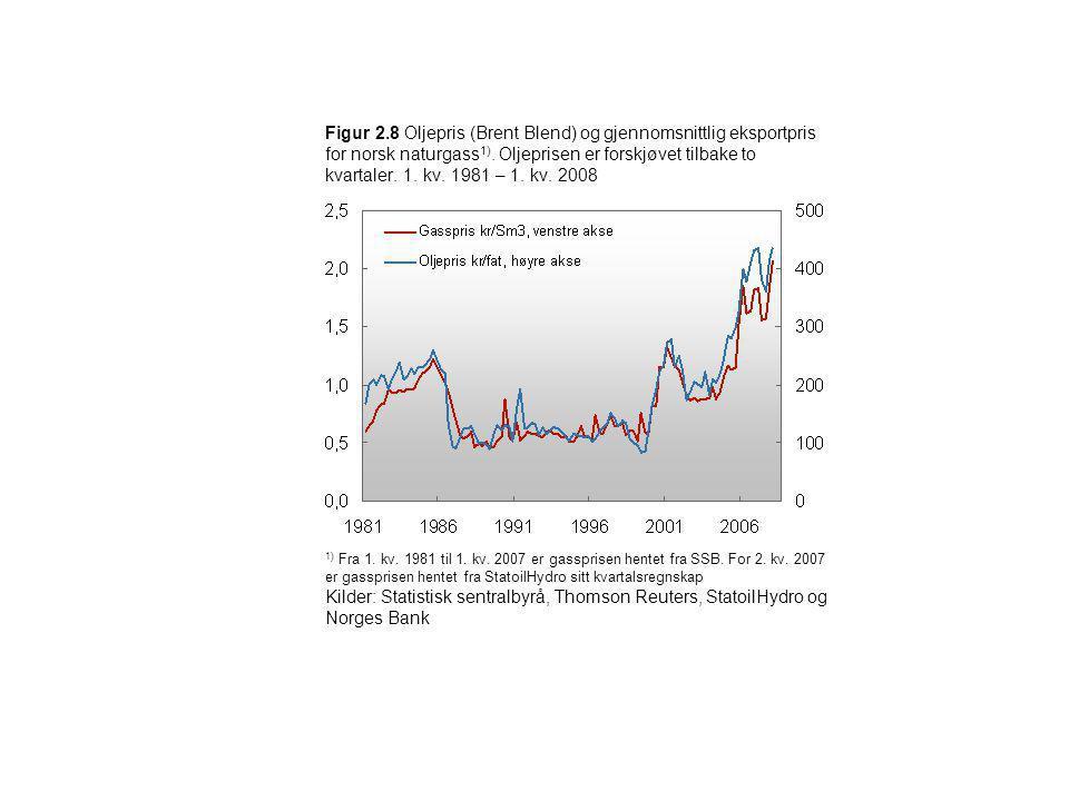 Figur 2.8 Oljepris (Brent Blend) og gjennomsnittlig eksportpris for norsk naturgass 1). Oljeprisen er forskjøvet tilbake to kvartaler. 1. kv. 1981 – 1