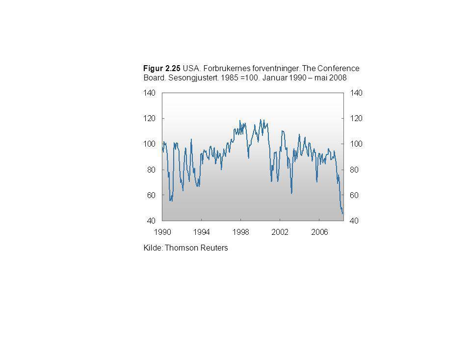 Figur 2.25 USA. Forbrukernes forventninger. The Conference Board. Sesongjustert. 1985 =100. Januar 1990 – mai 2008 Kilde: Thomson Reuters