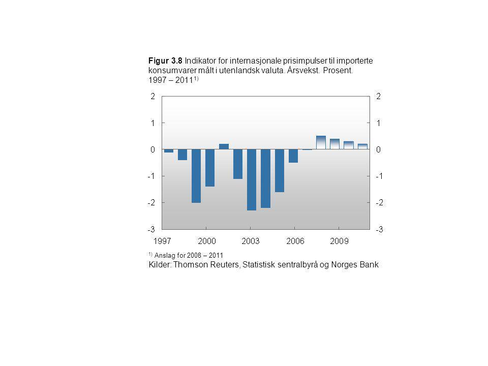 Figur 3.8 Indikator for internasjonale prisimpulser til importerte konsumvarer målt i utenlandsk valuta. Årsvekst. Prosent. 1997 – 2011 1) 1) Anslag f