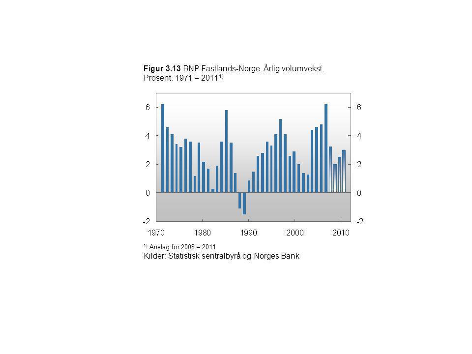 Figur 3.13 BNP Fastlands-Norge. Årlig volumvekst. Prosent. 1971 – 2011 1) 1) Anslag for 2008 – 2011 Kilder: Statistisk sentralbyrå og Norges Bank