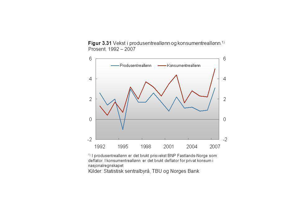 Figur 3.31 Vekst i produsentreallønn og konsumentreallønn. 1) Prosent. 1992 – 2007 1) I produsentreallønn er det brukt prisvekst BNP Fastlands-Norge s