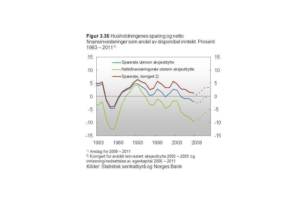 Figur 3.35 Husholdningenes sparing og netto finansinvesteringer som andel av disponibel inntekt. Prosent. 1983 – 2011 1) 1) Anslag for 2008 – 2011 2)