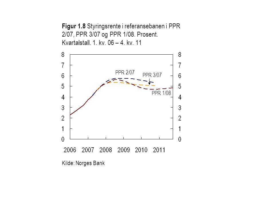 Figur 1.9 Anslag på inflasjonen og produksjonsgapet i referansebanen.