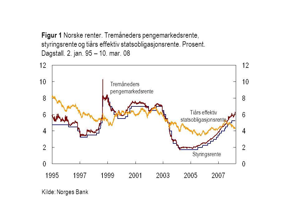 Euroområdet 1) USA Japan Figur 2 Tremånedersrenter i USA, euroområdet og Japan.