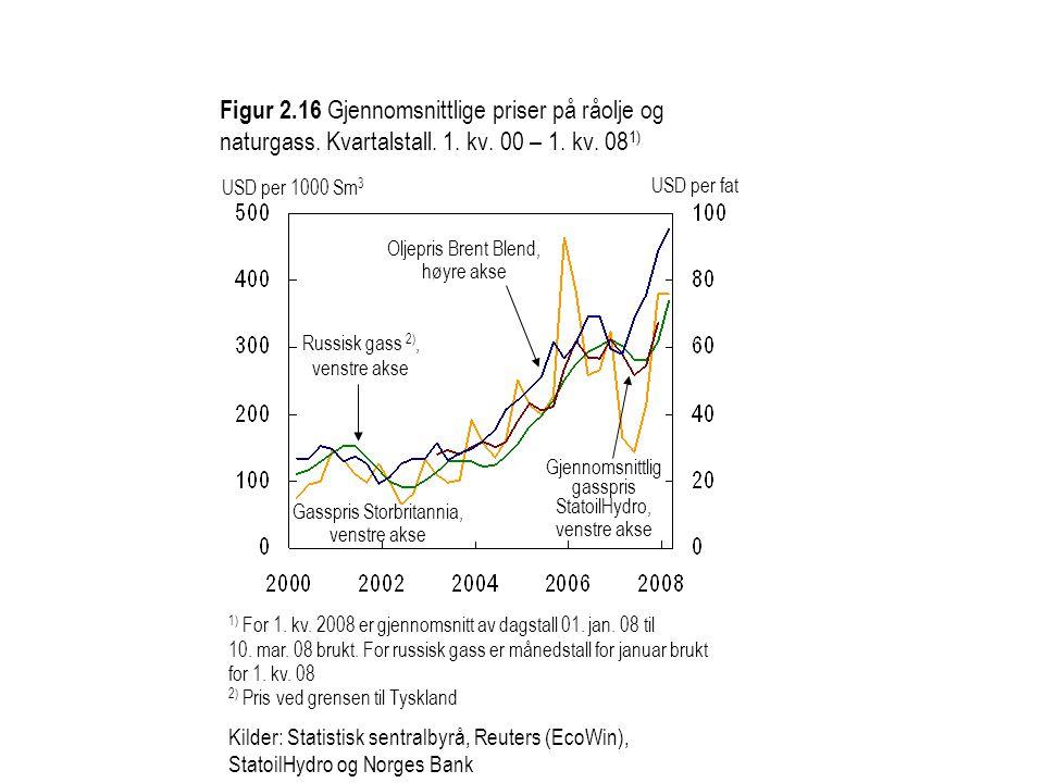 Figur 2.17 Oljepris (Brent Blend) og gjennomsnittlig eksportpris for norsk naturgass 1).