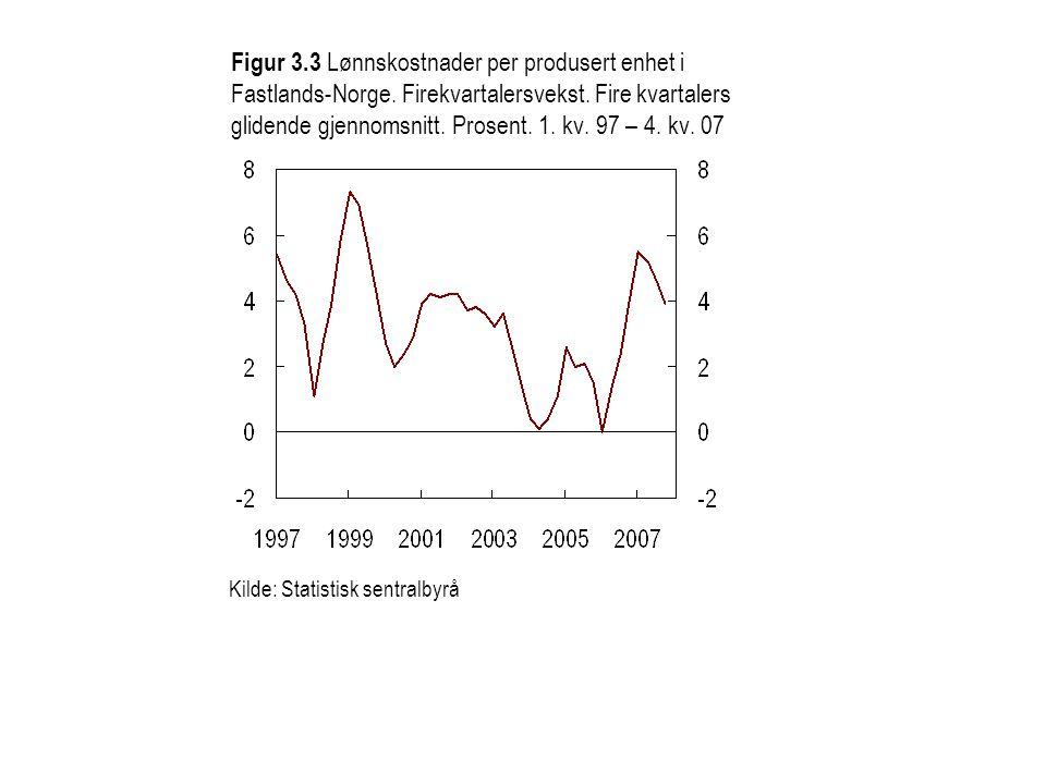 Figur 3.4 Kvartalsvekst i prisene på norskproduserte varer og tjenester.