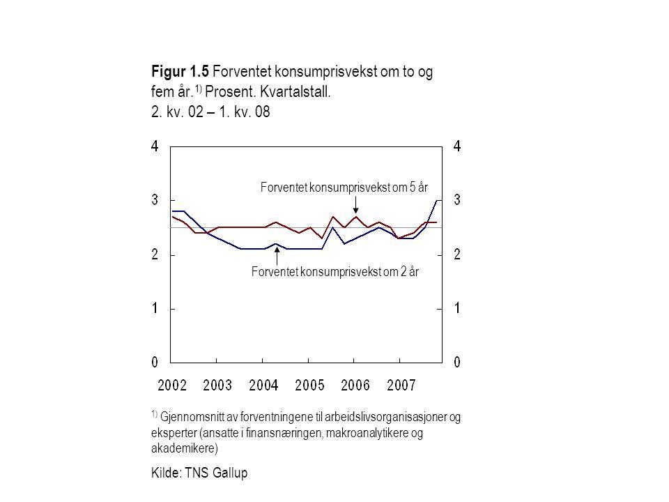 Figur 1.6 Tremåneders realrente 1), tiårs realrente 2) og den normale realrenten i Norge 3).