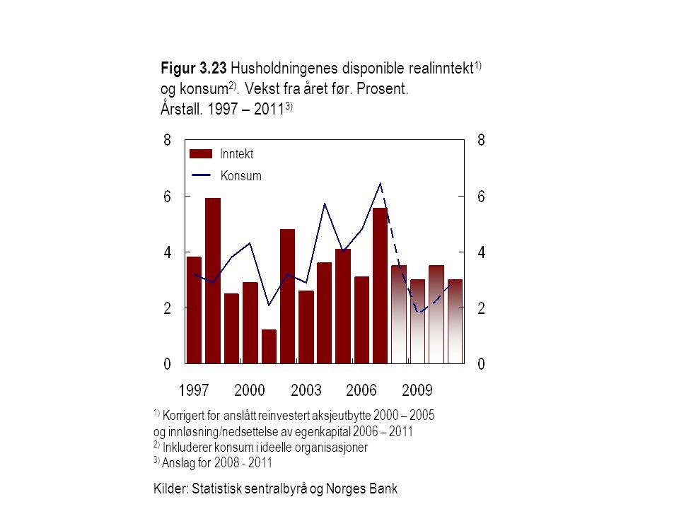 Figur 3.24 Pengemarkedsrenten og bankenes utlånsrenter på nye lån 1).