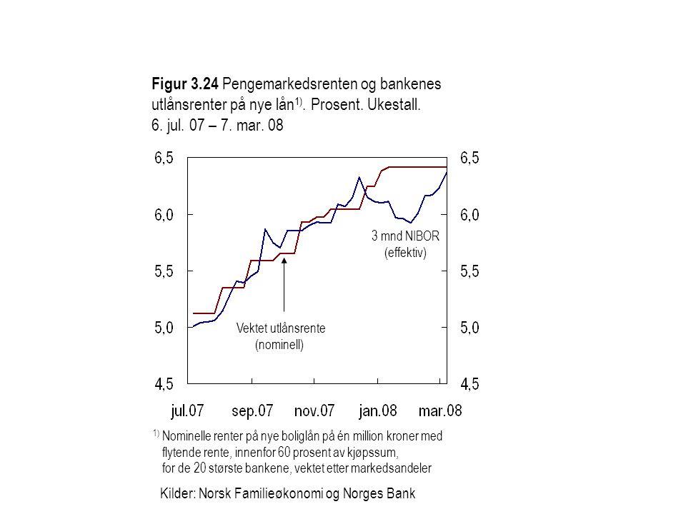 Figur 3.25 Husholdningenes sparing og netto finansinvesteringer som andel av disponibel inntekt.