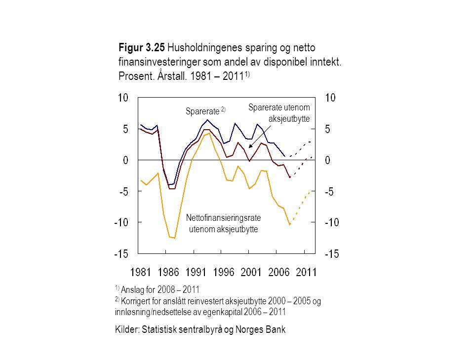 Figur 3.26 Privat konsum 1) og realpriser på boliger 2).