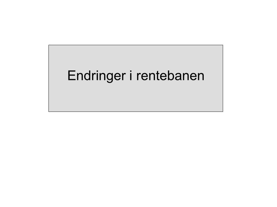 30%50%70%90% Kilde: Norges Bank Figur 1 Styringsrente i referansebanen fra PPR 3/07 med usikkerhetsvifte og styringsrenten i referansebanen fra PPR 1/08 (rød linje).