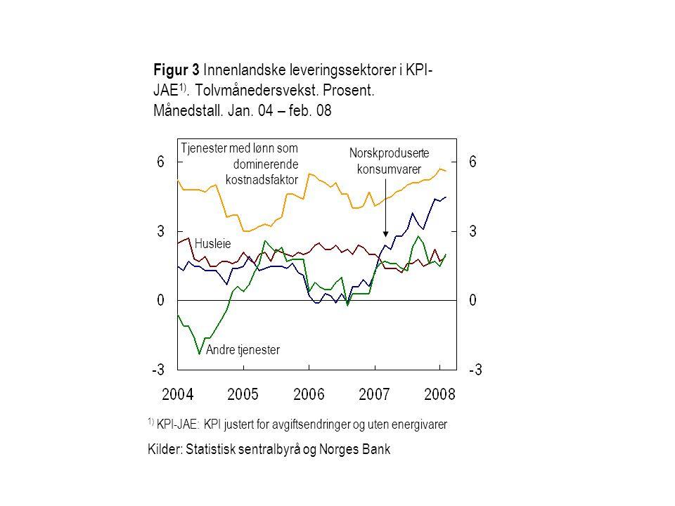 Figur 4 Bidrag i prosentenheter til endring i tolvmånedersveksten i KPI-JAE 1) siden februar 2007.