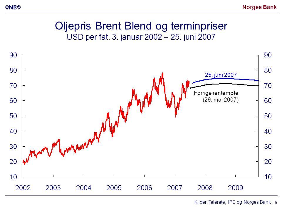 Norges Bank 5 Oljepris Brent Blend og terminpriser USD per fat. 3. januar 2002 – 25. juni 2007 25. juni 2007 Kilder: Telerate, IPE og Norges Bank Forr