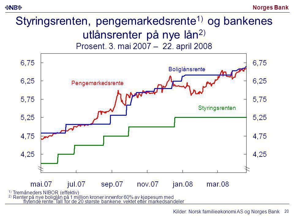 Norges Bank 20 Boliglånsrente Pengemarkedsrente Styringsrenten, pengemarkedsrente 1) og bankenes utlånsrenter på nye lån 2) Prosent. 3. mai 2007 – 22.