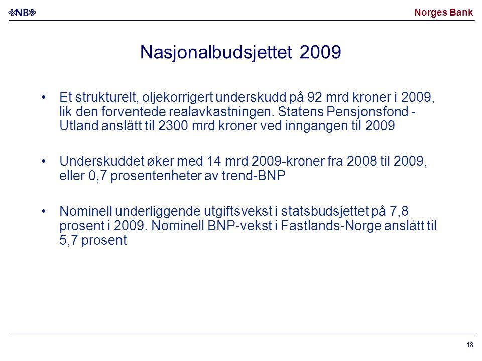 Norges Bank 18 Nasjonalbudsjettet 2009 Et strukturelt, oljekorrigert underskudd på 92 mrd kroner i 2009, lik den forventede realavkastningen.