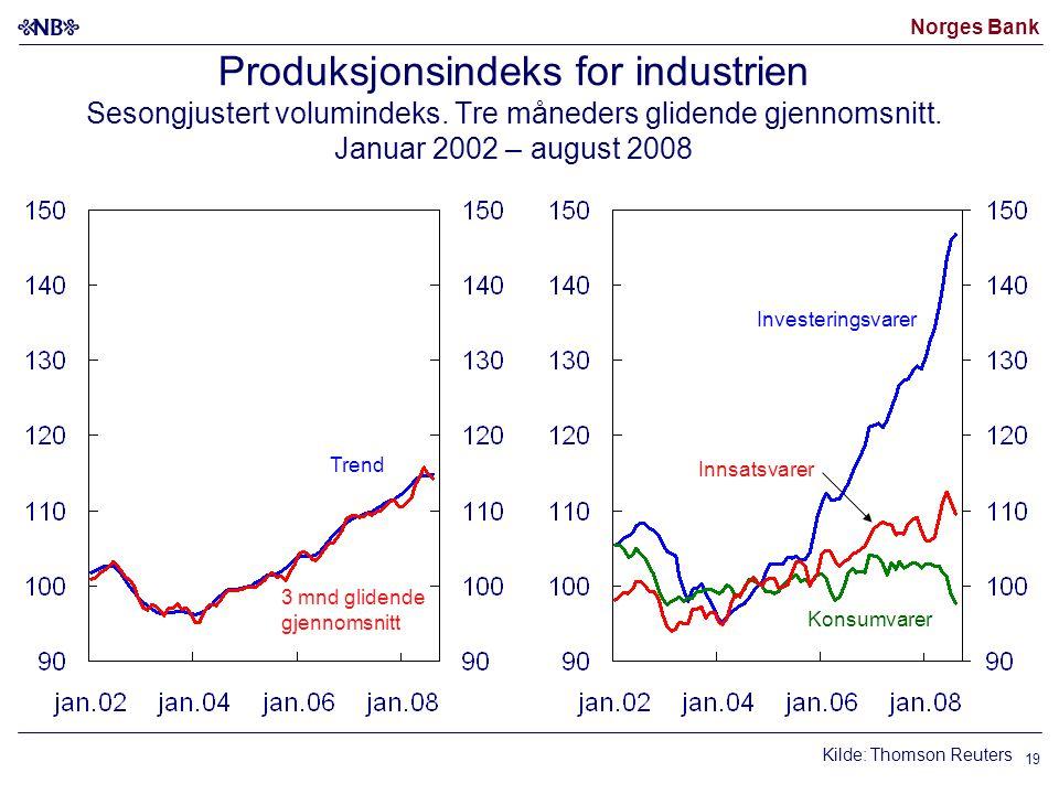 Norges Bank 19 Kilde: Thomson Reuters Produksjonsindeks for industrien Sesongjustert volumindeks.