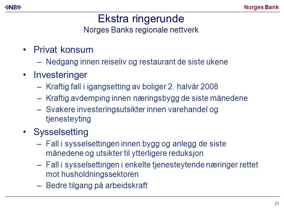 Norges Bank 21 Ekstra ringerunde Norges Banks regionale nettverk Privat konsum –Nedgang innen reiseliv og restaurant de siste ukene Investeringer –Kraftig fall i igangsetting av boliger 2.