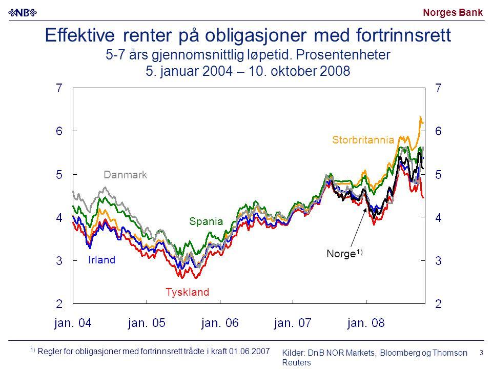 Norges Bank 3 Kilder: DnB NOR Markets, Bloomberg og Thomson Reuters Storbritannia Tyskland Effektive renter på obligasjoner med fortrinnsrett 5-7 års gjennomsnittlig løpetid.